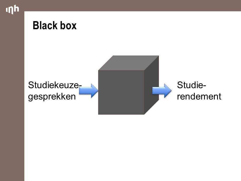 Black box Studiekeuze-gesprekken Studie-rendement