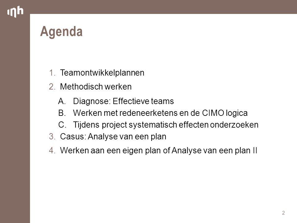 Agenda Teamontwikkelplannen Methodisch werken