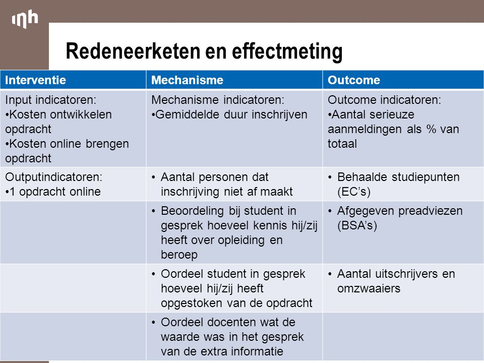 Redeneerketen en effectmeting