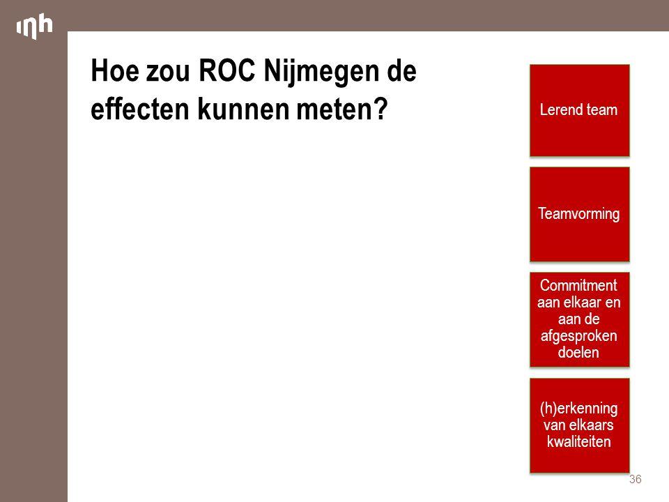 Hoe zou ROC Nijmegen de effecten kunnen meten