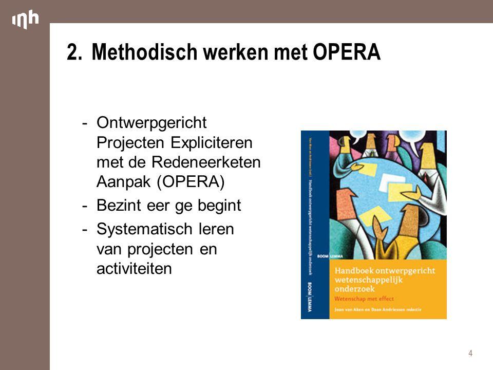 2. Methodisch werken met OPERA