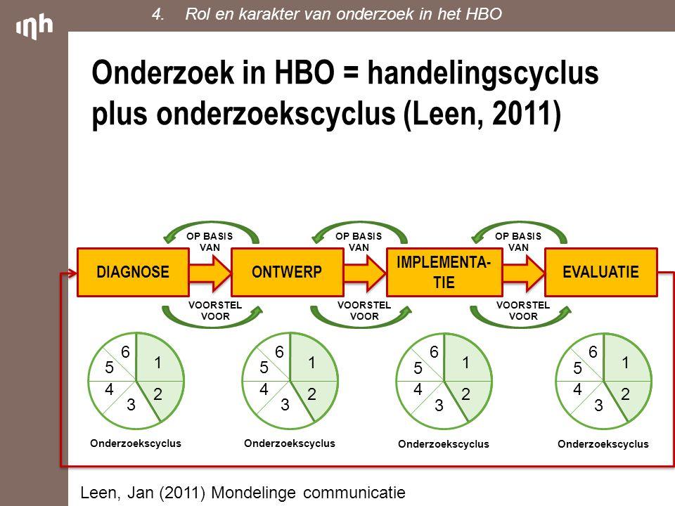Onderzoek in HBO = handelingscyclus plus onderzoekscyclus (Leen, 2011)