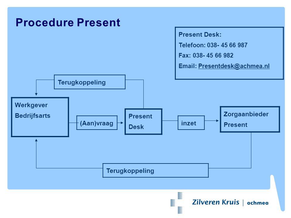 Procedure Present Present Desk: Terugkoppeling Werkgever Bedrijfsarts