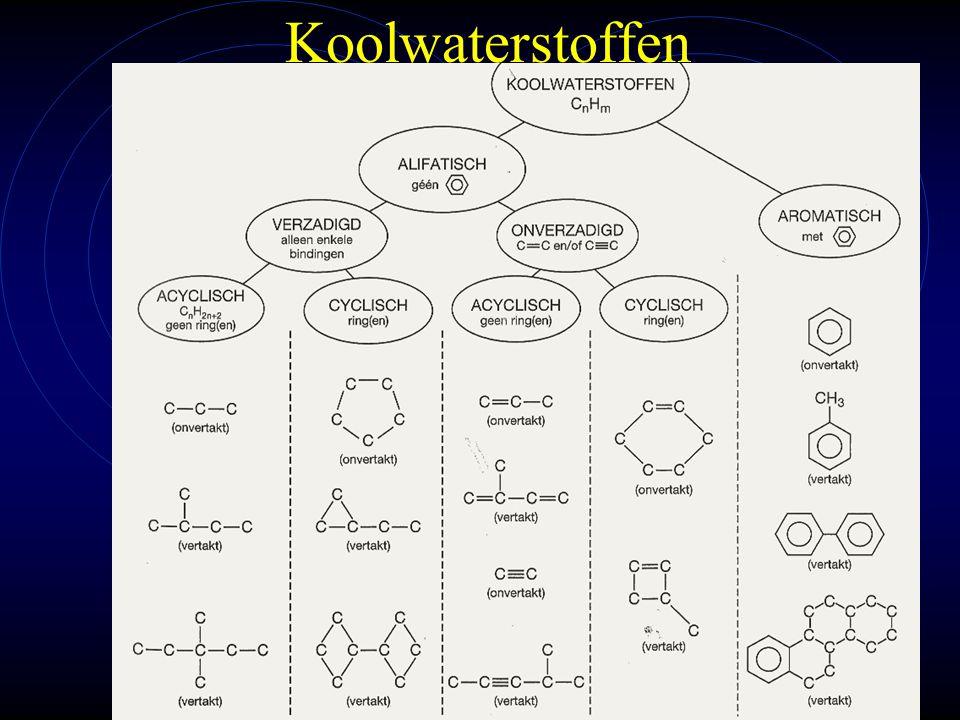 Koolwaterstoffen mlavd@BCEC