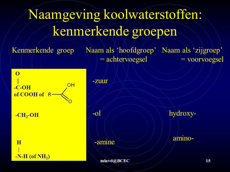 Naamgeving koolwaterstoffen: kenmerkende groepen