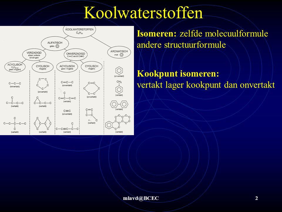 Koolwaterstoffen Isomeren: zelfde molecuulformule andere structuurformule. Kookpunt isomeren: vertakt lager kookpunt dan onvertakt.
