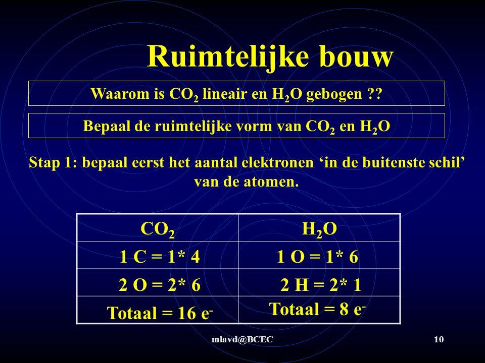 Ruimtelijke bouw CO2 H2O 1 C = 1* 4 1 O = 1* 6 2 O = 2* 6 2 H = 2* 1