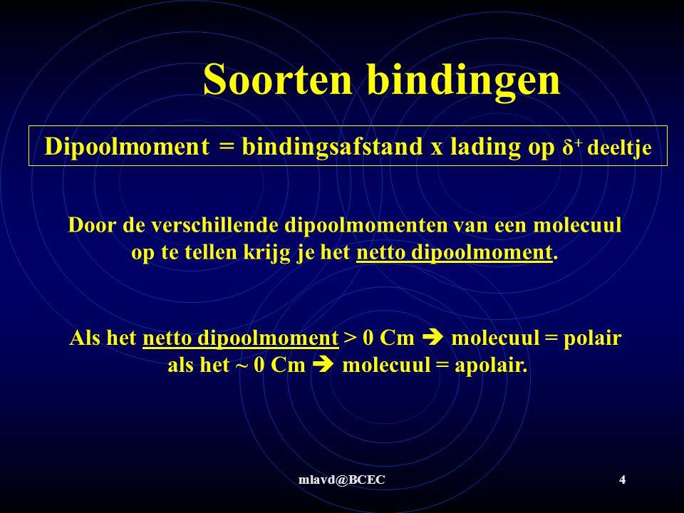 Dipoolmoment = bindingsafstand x lading op δ+ deeltje