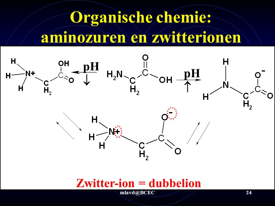 Organische chemie: aminozuren en zwitterionen