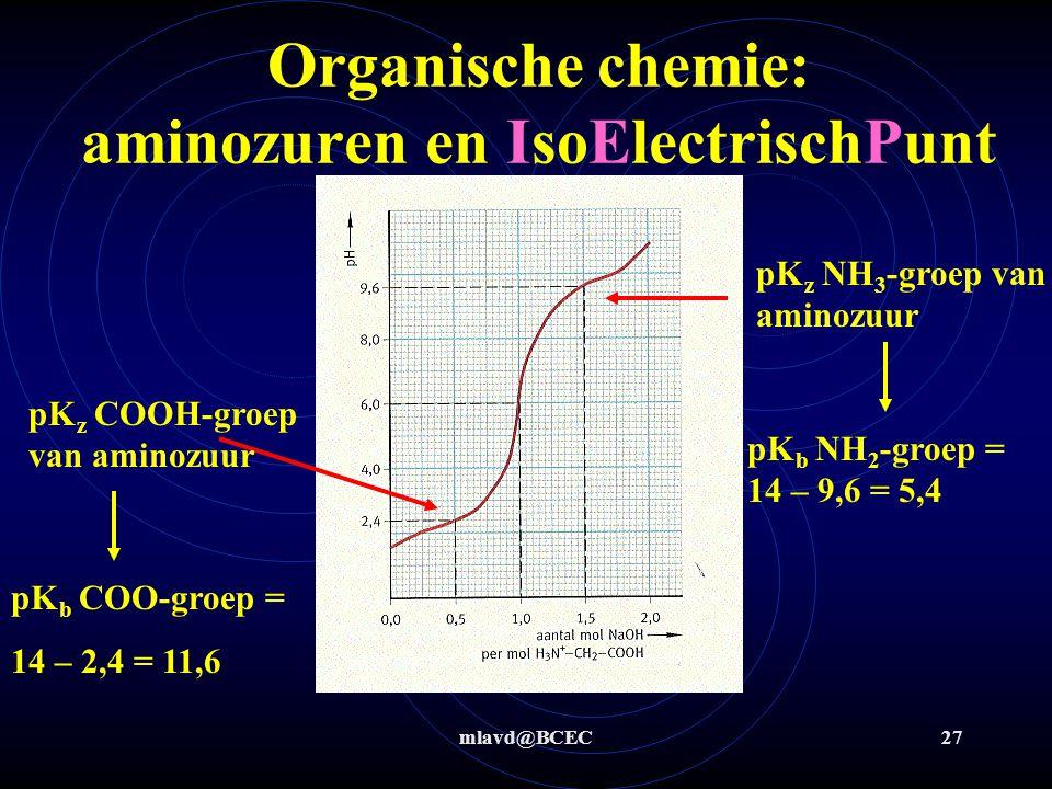 Organische chemie: aminozuren en IsoElectrischPunt