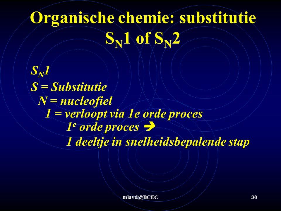 Organische chemie: substitutie SN1 of SN2