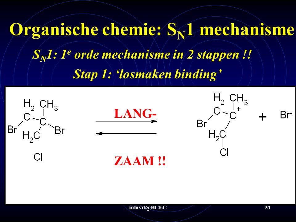 Organische chemie: SN1 mechanisme