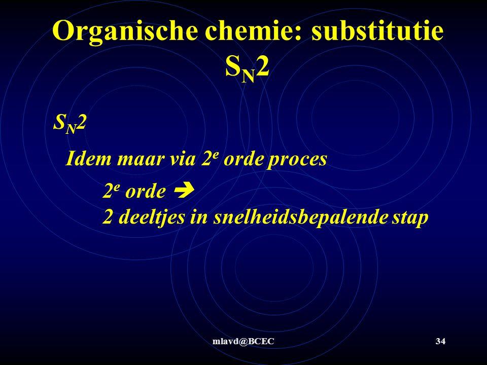 Organische chemie: substitutie SN2