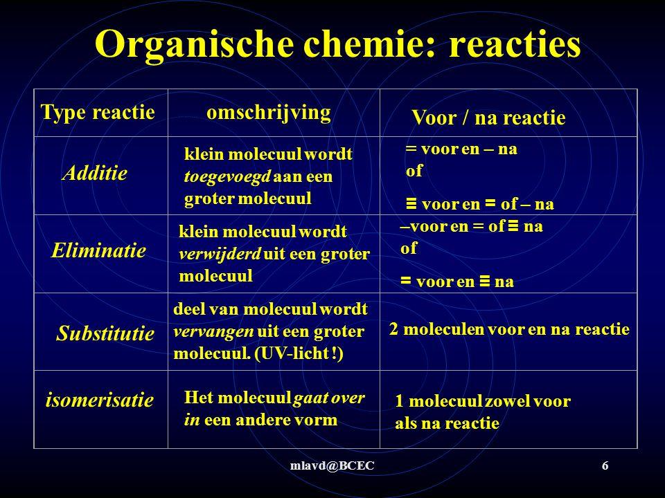 Organische chemie: reacties