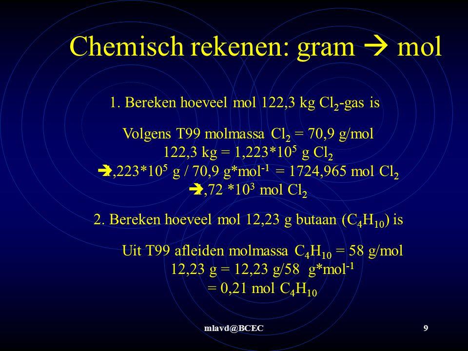 Chemisch rekenen: gram  mol