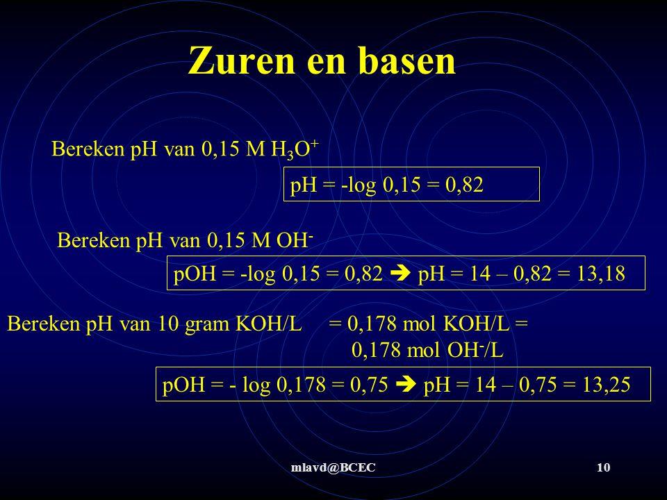 Zuren en basen Bereken pH van 0,15 M H3O+ pH = -log 0,15 = 0,82