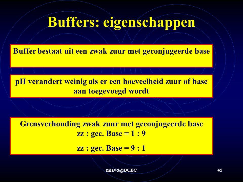 Buffers: eigenschappen