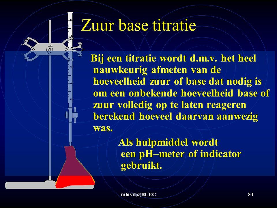 Zuur base titratie