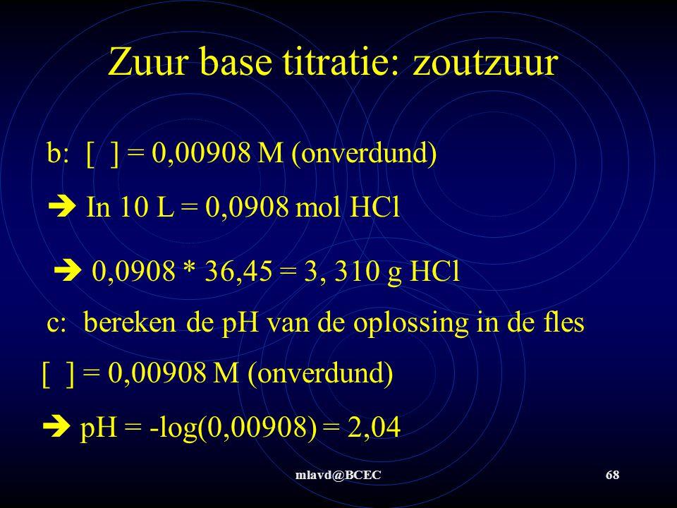 Zuur base titratie: zoutzuur