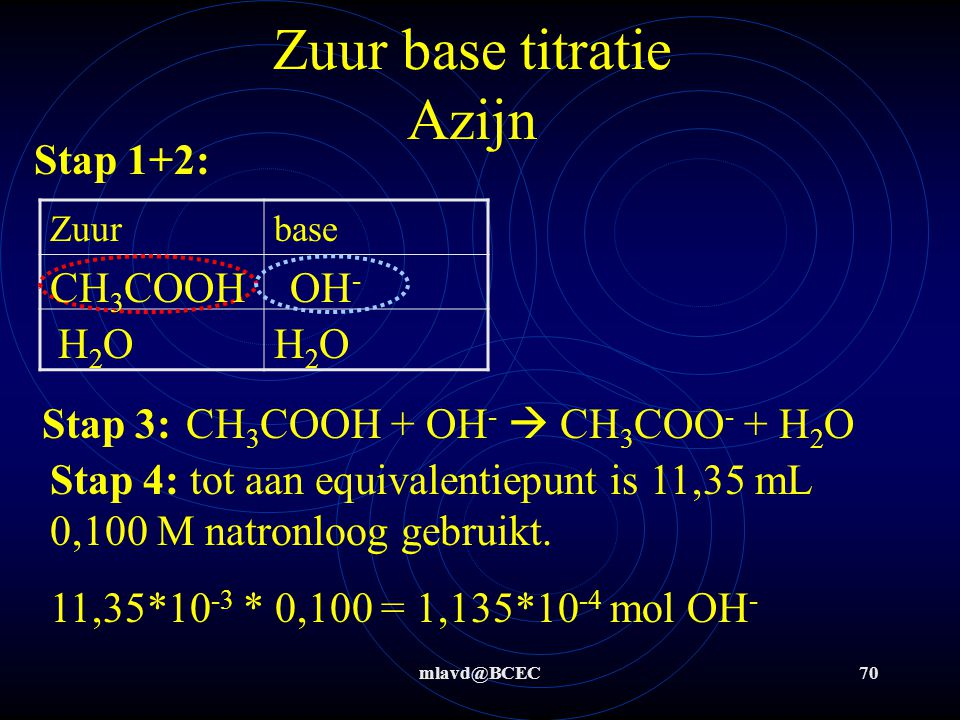 Zuur base titratie Azijn Stap 1+2: CH3COOH OH- H2O H2O Stap 3: