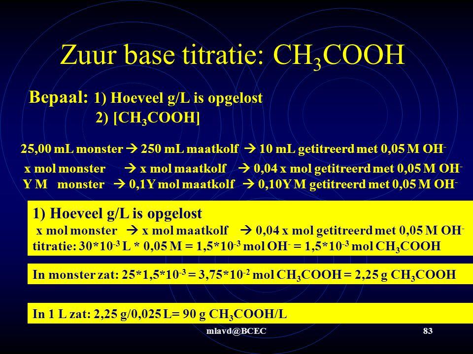 Zuur base titratie: CH3COOH