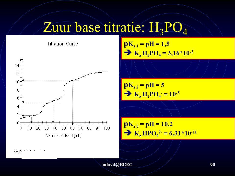 Zuur base titratie: H3PO4