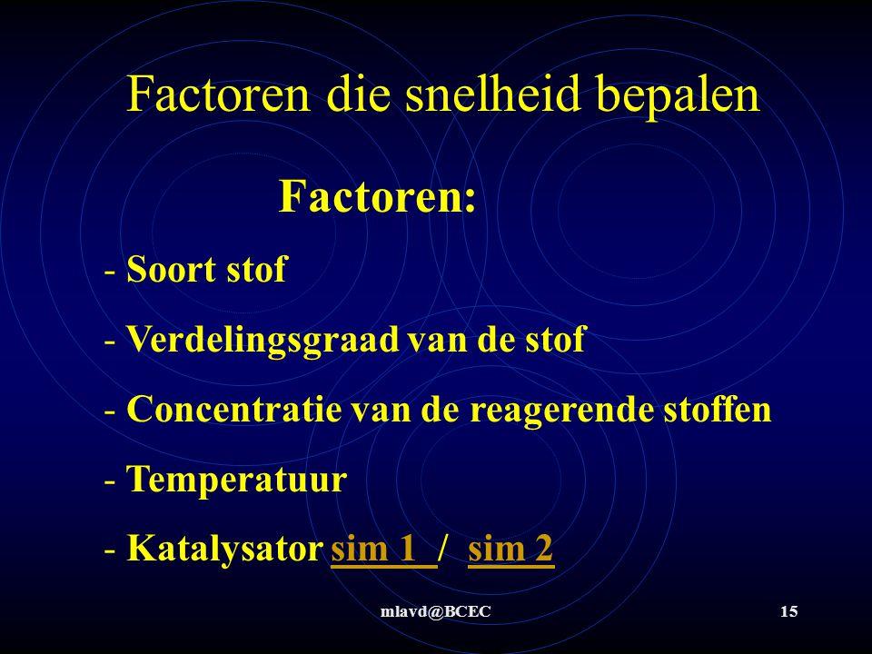 Factoren die snelheid bepalen
