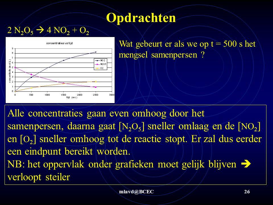 Opdrachten 2 N2O5  4 NO2 + O2. Wat gebeurt er als we op t = 500 s het mengsel samenpersen