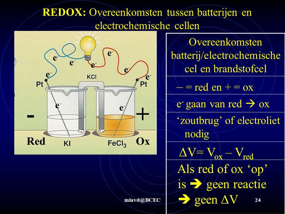 REDOX: Overeenkomsten tussen batterijen en electrochemische cellen