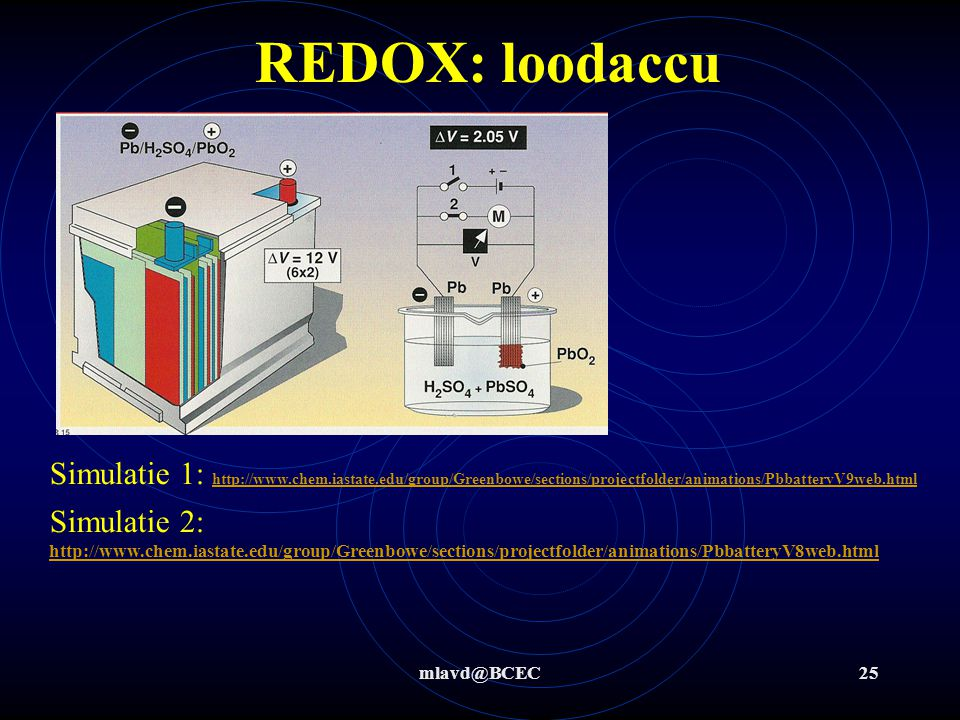 REDOX: loodaccu Simulatie 1: http://www.chem.iastate.edu/group/Greenbowe/sections/projectfolder/animations/PbbatteryV9web.html.