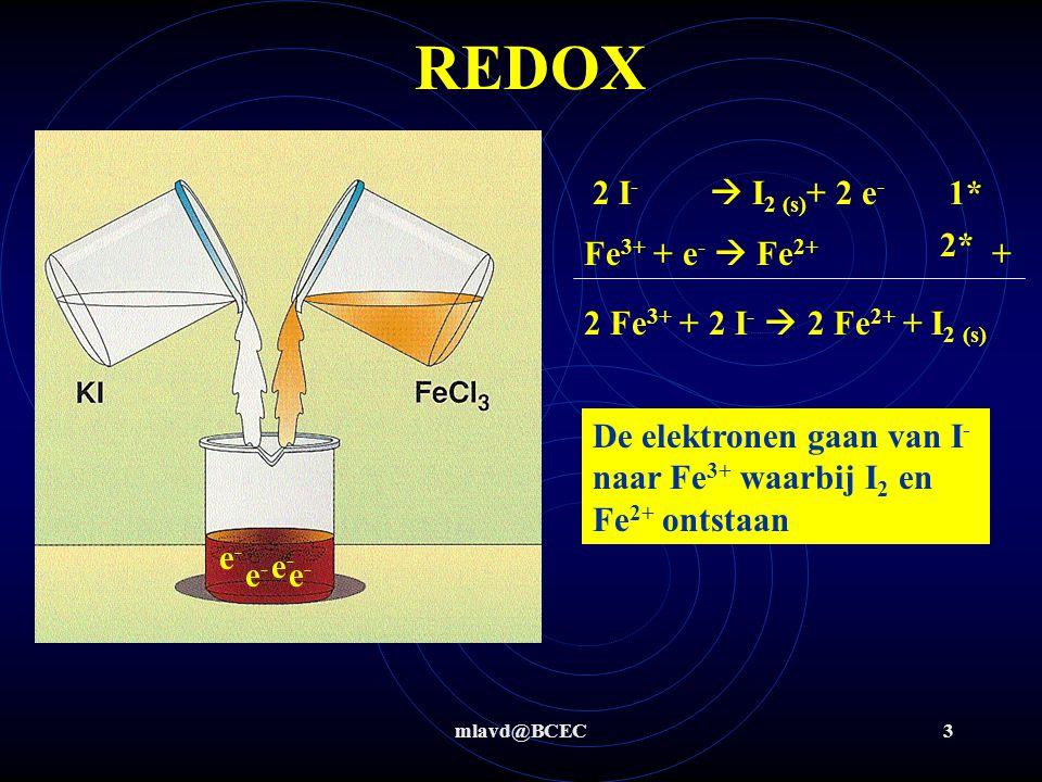 REDOX 2 I-  I2 (s)+ 2 e- 1* 2* Fe3+ + e-  Fe2+ +