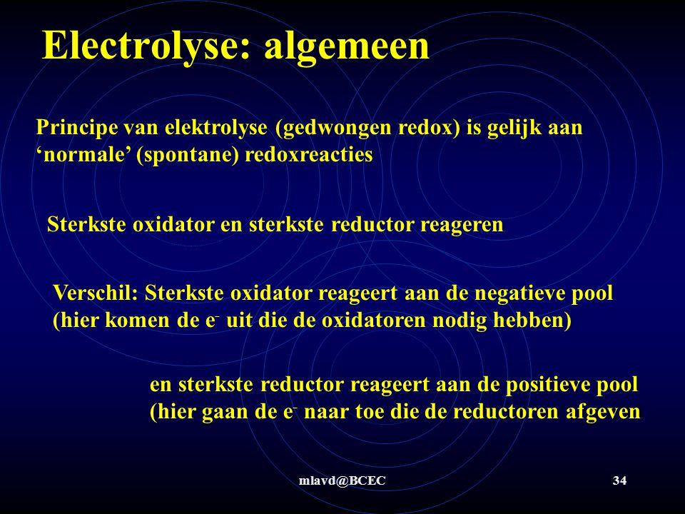Electrolyse: algemeen