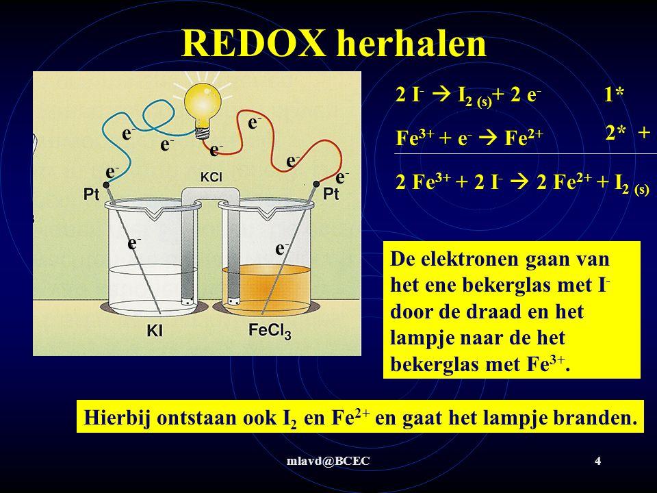 REDOX herhalen 2 I-  I2 (s)+ 2 e- 1* e- e- 2* + Fe3+ + e-  Fe2+ e-