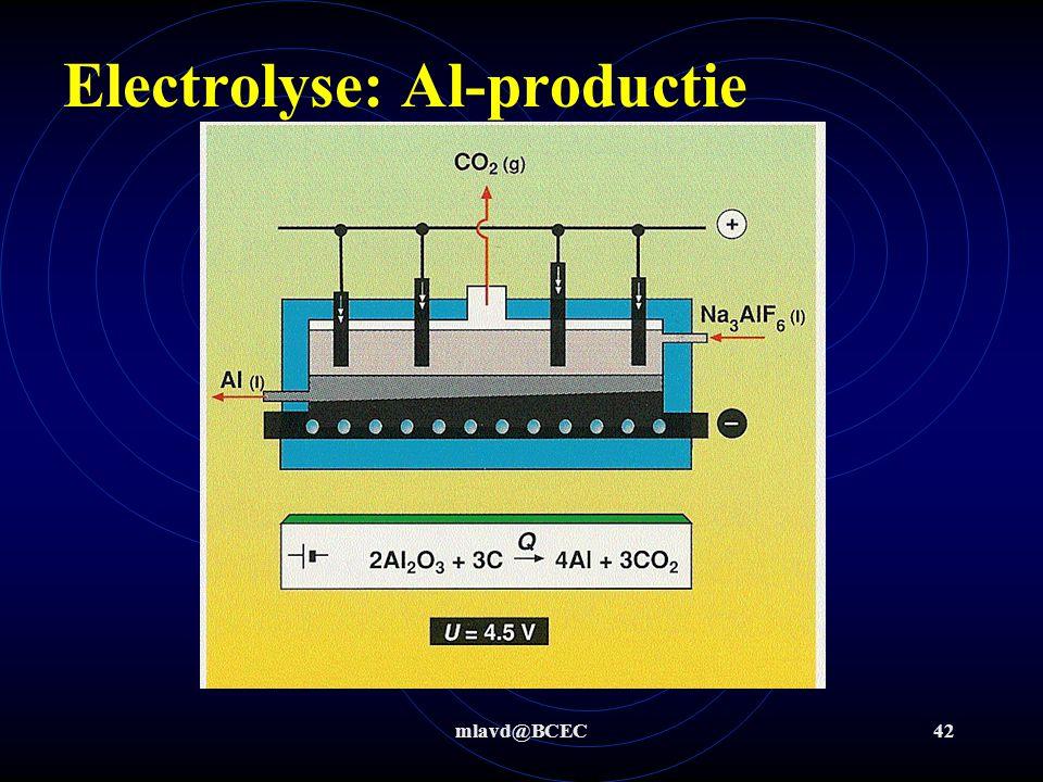 Electrolyse: Al-productie
