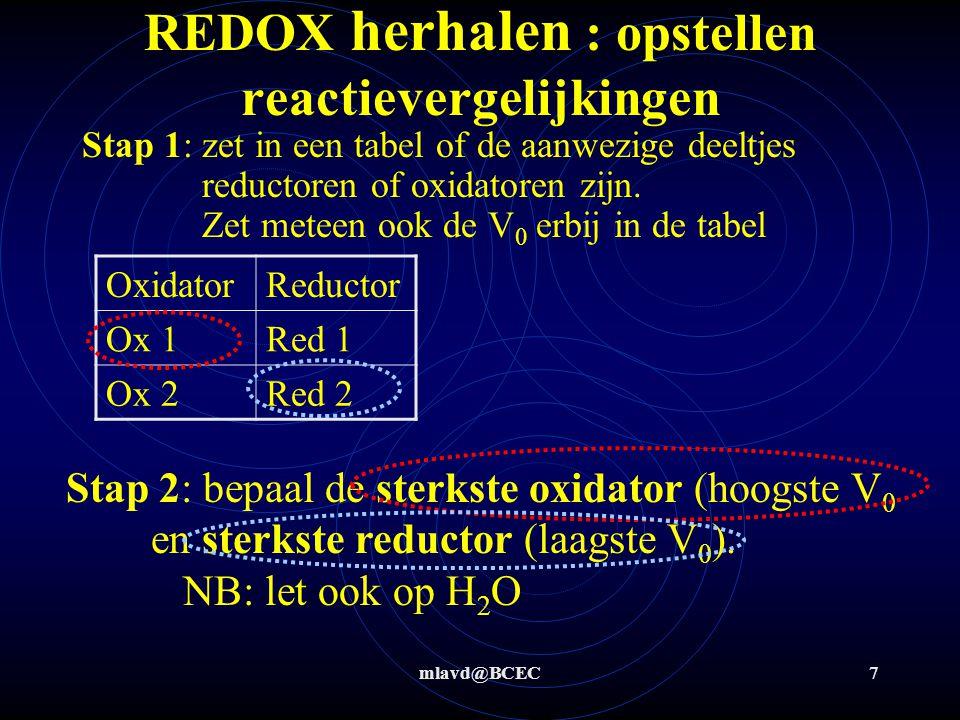 REDOX herhalen : opstellen reactievergelijkingen