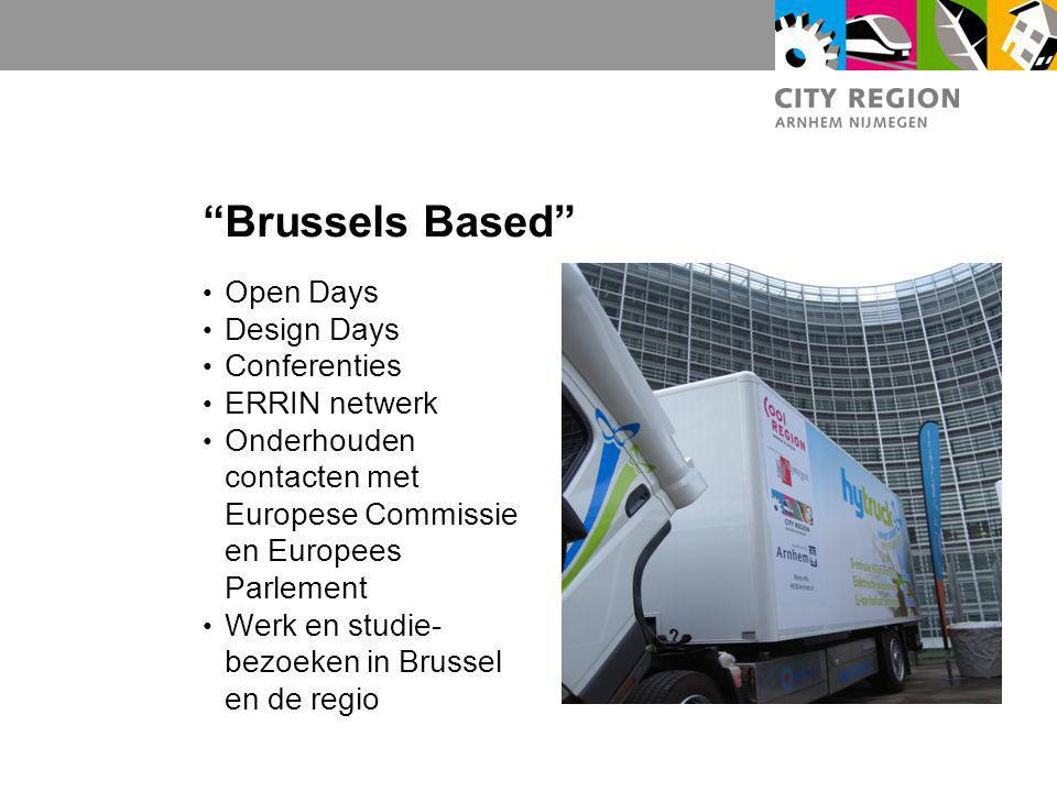 Brussels Based Open Days Design Days Conferenties ERRIN netwerk