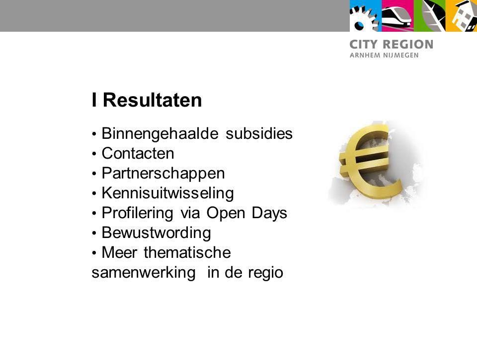 I Resultaten Binnengehaalde subsidies Contacten Partnerschappen