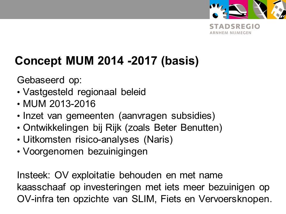 Concept MUM 2014 -2017 (basis) Gebaseerd op: