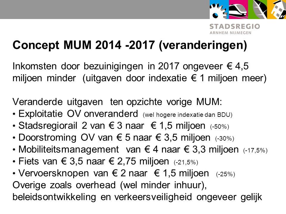 Concept MUM 2014 -2017 (veranderingen)