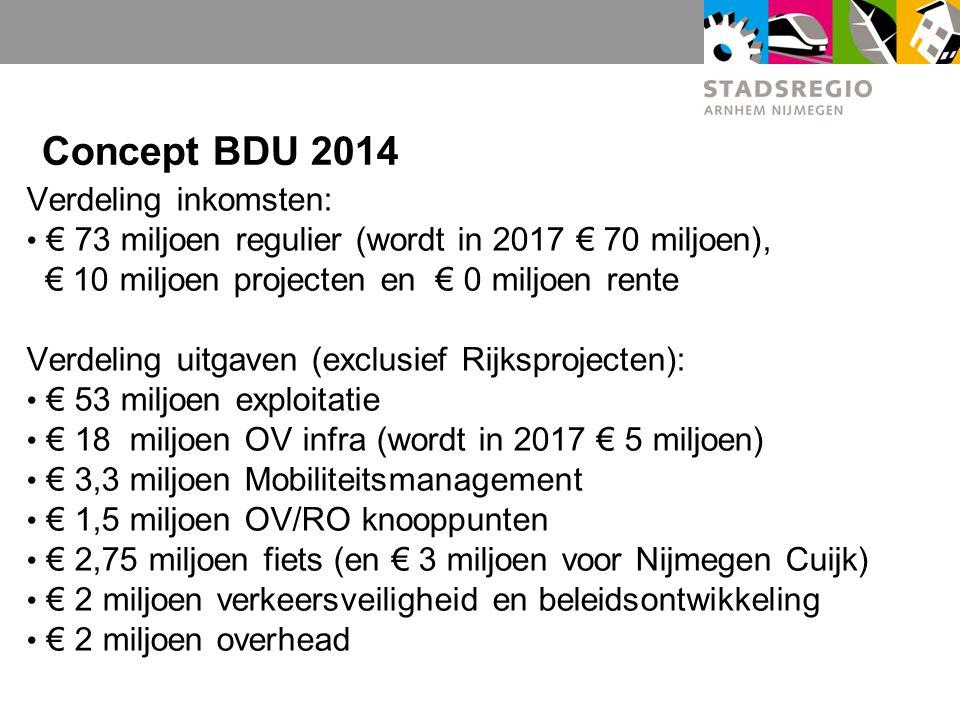 Concept BDU 2014 Verdeling inkomsten: