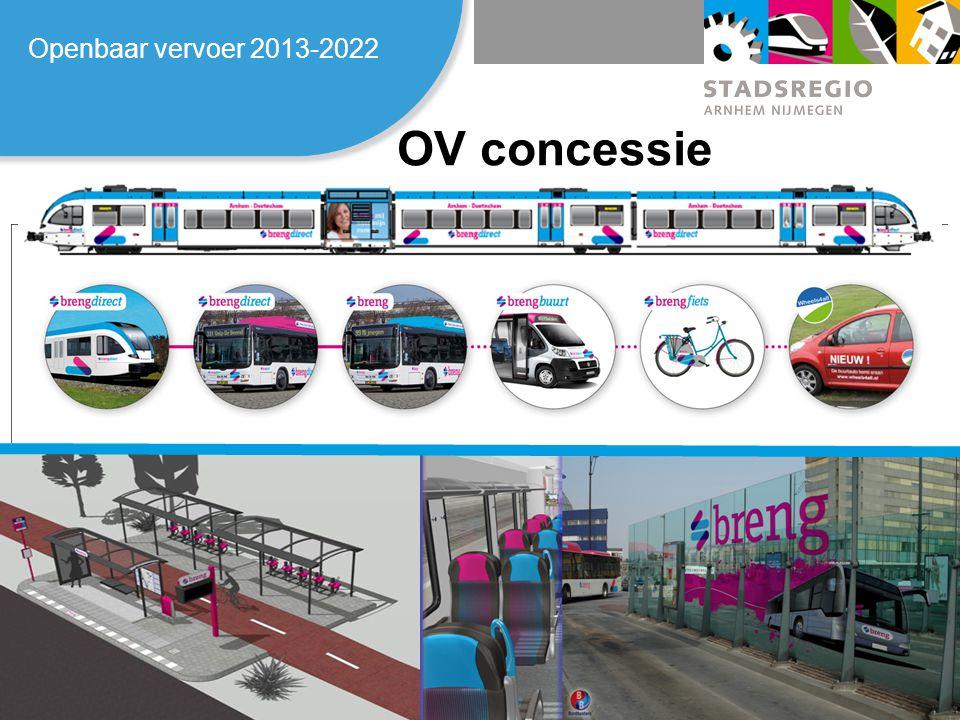 Openbaar vervoer 2013-2022 Breng Direct Breng Buurt OV concessie