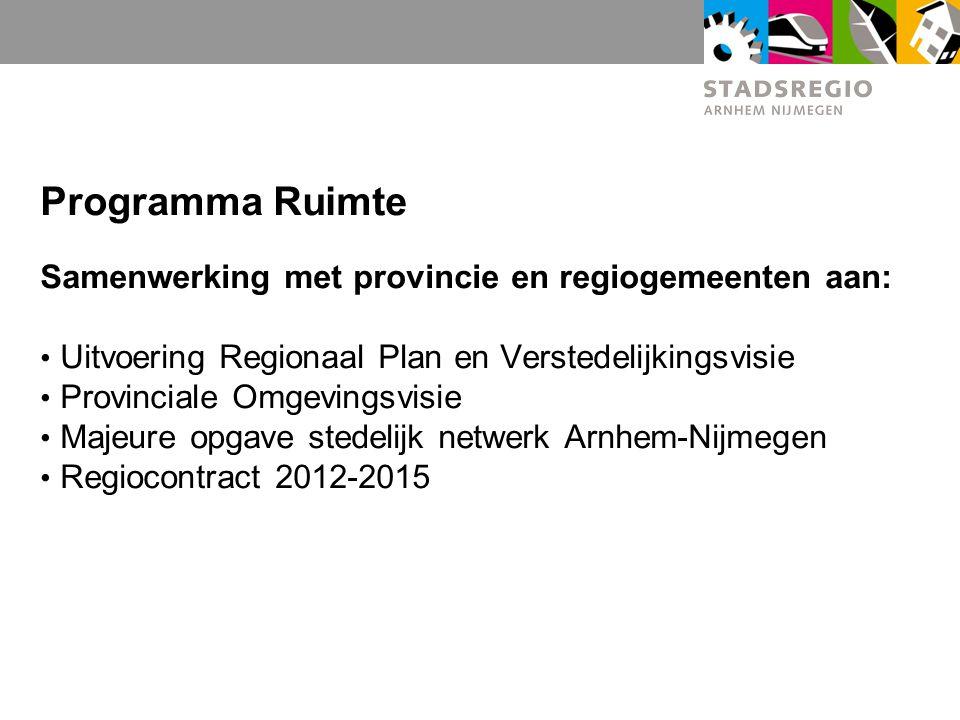 Programma Ruimte Samenwerking met provincie en regiogemeenten aan: