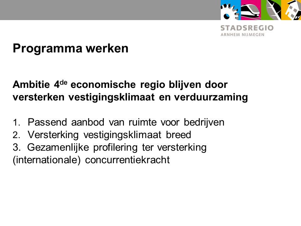 Programma werken Ambitie 4de economische regio blijven door versterken vestigingsklimaat en verduurzaming.