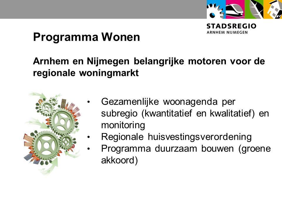 Programma Wonen Arnhem en Nijmegen belangrijke motoren voor de regionale woningmarkt