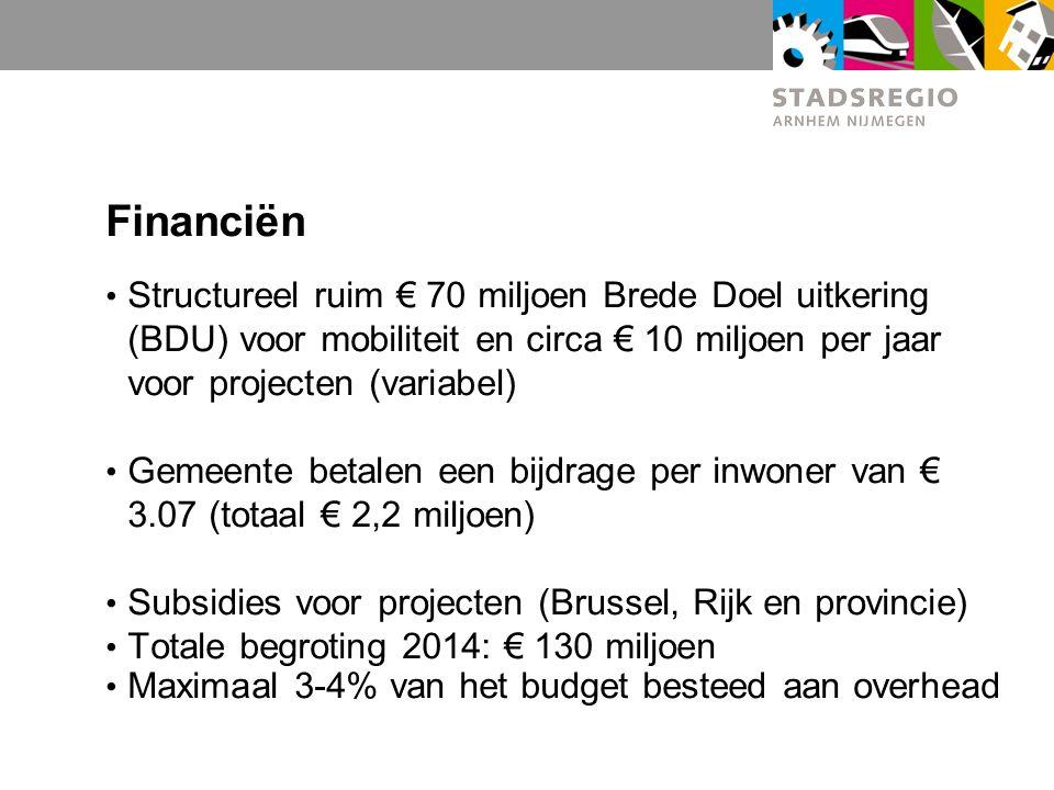 Financiën Structureel ruim € 70 miljoen Brede Doel uitkering (BDU) voor mobiliteit en circa € 10 miljoen per jaar voor projecten (variabel)
