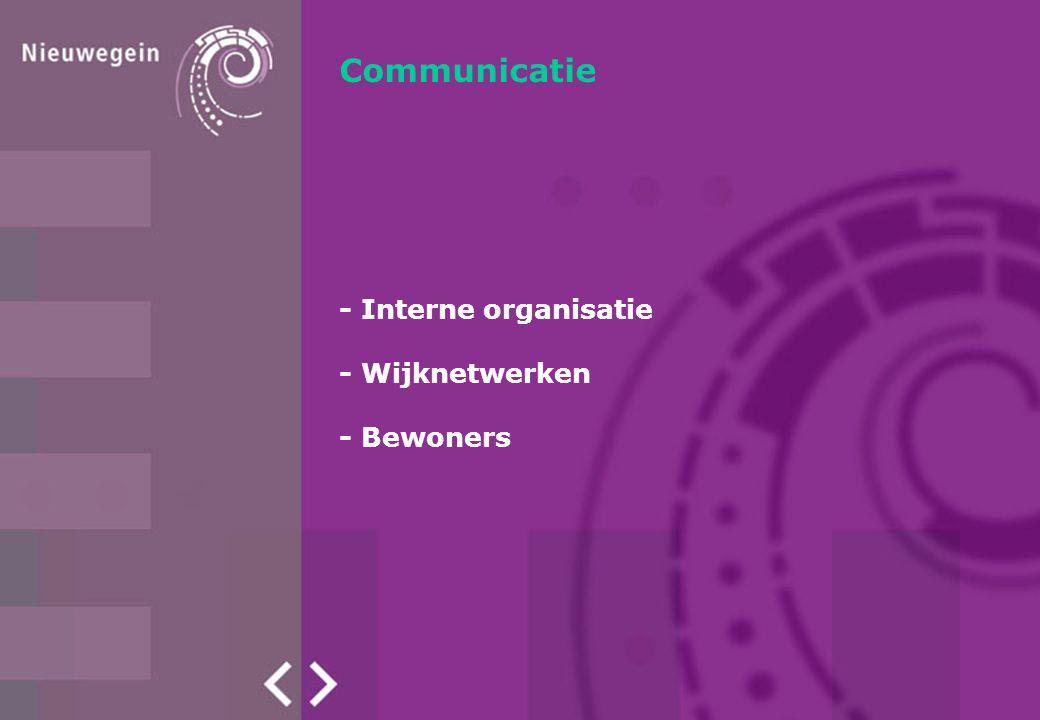 Communicatie - Interne organisatie - Wijknetwerken - Bewoners