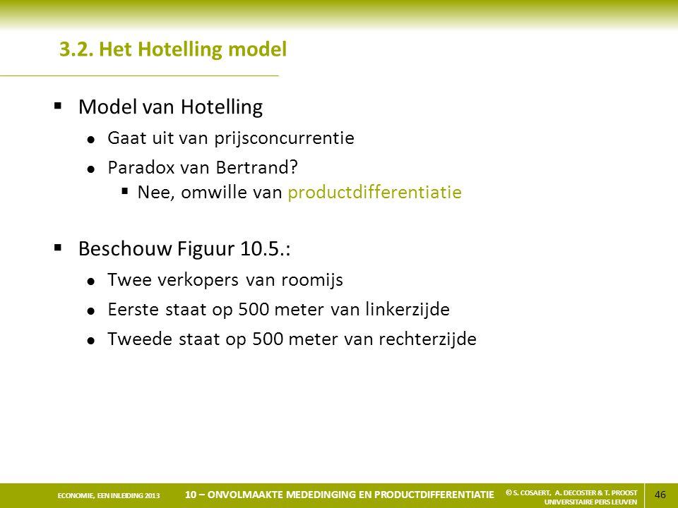 3.2. Het Hotelling model Model van Hotelling Beschouw Figuur 10.5.: