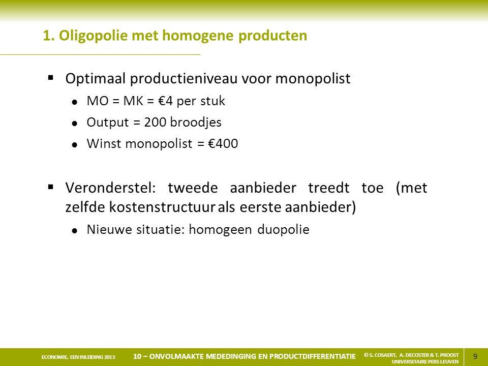 1. Oligopolie met homogene producten