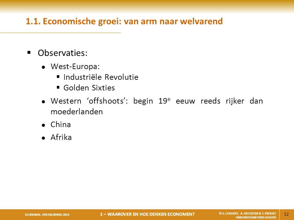 1.1. Economische groei: van arm naar welvarend