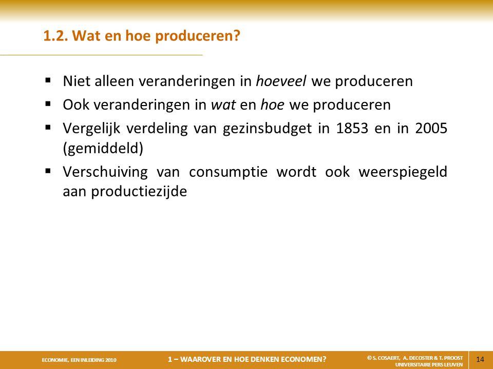 1.2. Wat en hoe produceren Niet alleen veranderingen in hoeveel we produceren. Ook veranderingen in wat en hoe we produceren.